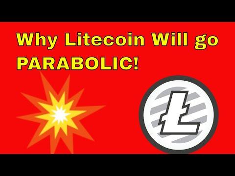 Why I think Litecoin Has Room to Run...! | Upcoming Crypto Move?