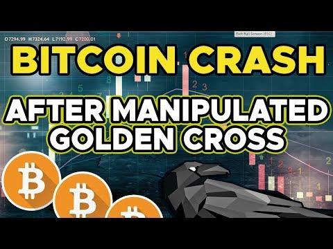BITCOIN CRASH after Manipulated Golden Cross?