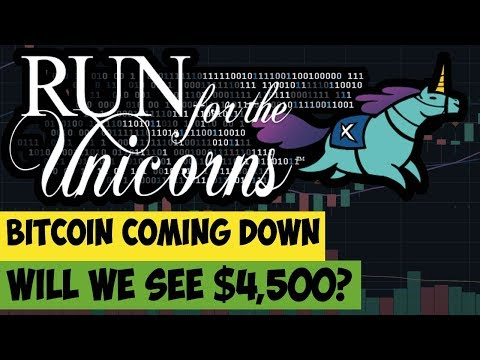 Will Bitcoin See $4,500? Join me at Run For The Unicorns in Louisville, KY May 2