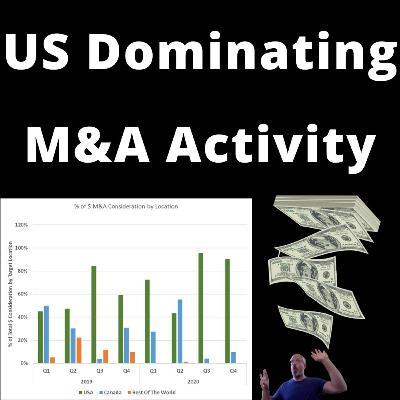 U.S. Dominating Cannabis M&A Activity