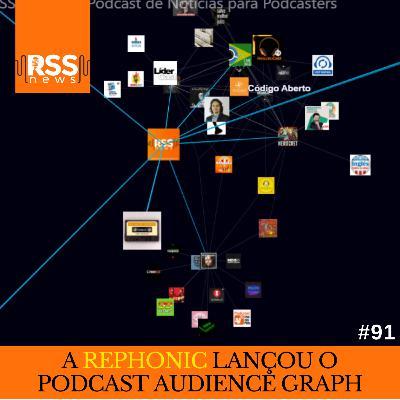 A Rephonic lançou o Podcast Audience Graph