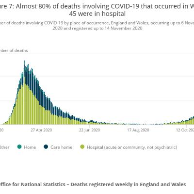 COVID Pandemic By Design? The Virus Pandemic is Over, the Political Pandemic has Only Just Begun