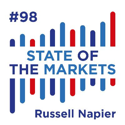#98 Russell Napier: Gold, The Euro and Capital Controls