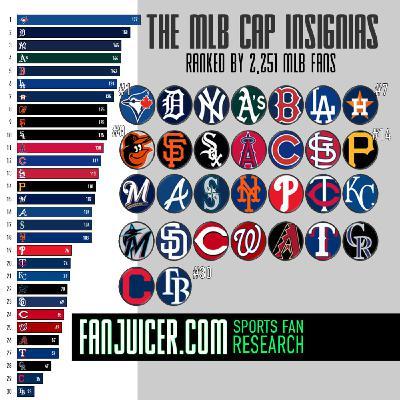 Ep 10 - Team origins and best fan bases in baseball
