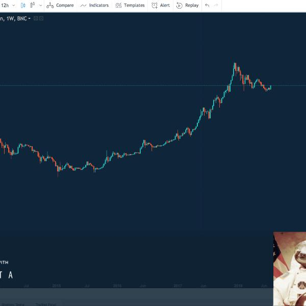 Scalping bitcoin full time, with Lowstrife