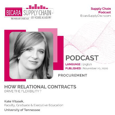 111. How relational contracts drive the flexibility