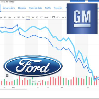 Are GM And Ford Going Bankrupt?