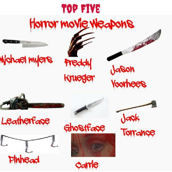 Top Five Favorite Horror Movie Weapons