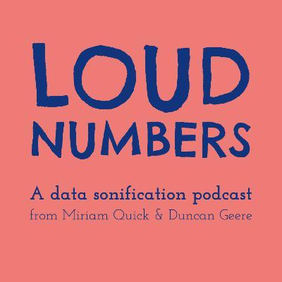 Trailer: Get a taste of Loud Numbers
