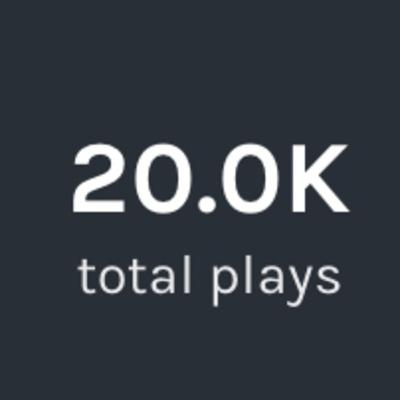 Episode 191: 🍾 Just passed the 20K mark for total podcast plays 🍾