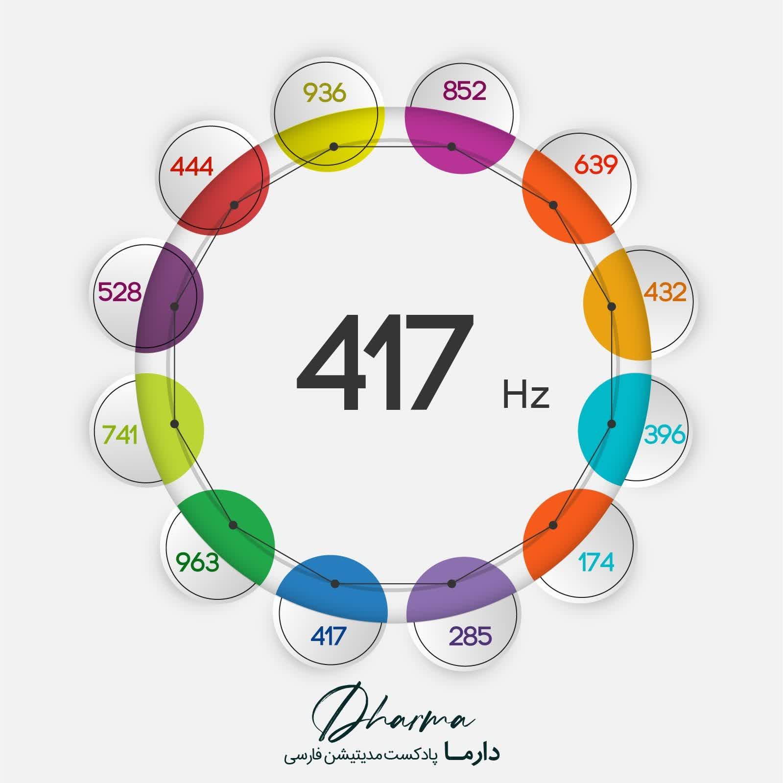 417Hz - فرکانس 417 هرتز