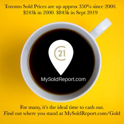 Episode 147: Toronto average 🏡 sold prices are up approx 350% since 2000.