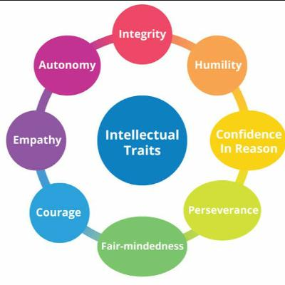 #116 CriticalThinking for Everyone | Intellectual Traits | June 25, 2020