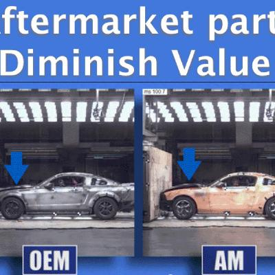 The impact on your car's value after using aftermarket features