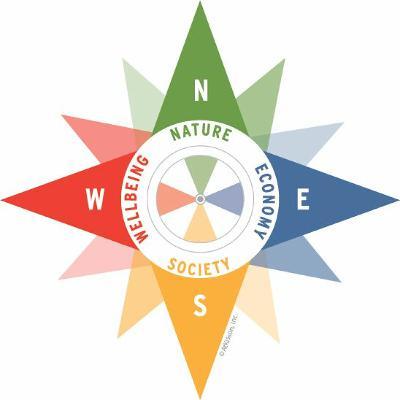 Critical Thinking for Everyone | Justin Mog | Sustainability Thinking | June 3, 2021