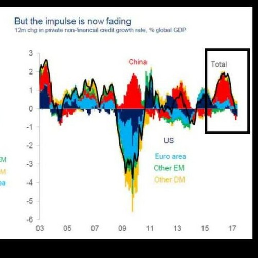 The Contagion of Currency