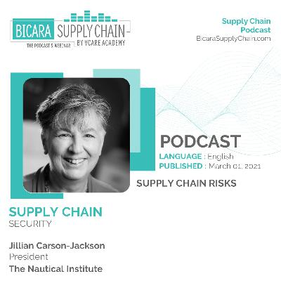 125. Supply chain security