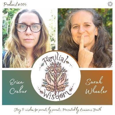 Sarah Wheeler - Aware Breathing & Buteyko for the Family