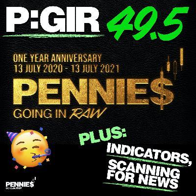 Episode 49.5: Indicators & One Year Anniversary!