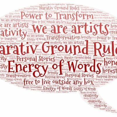 All Words Have Energy ~ Ground Rule #1