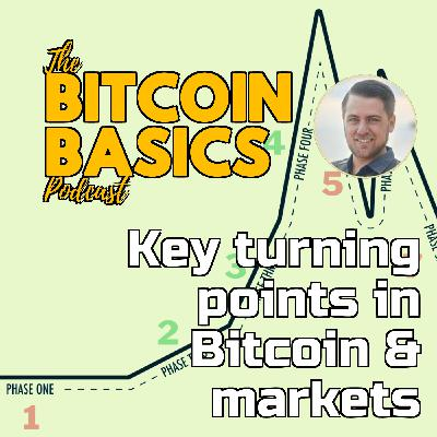 Key turning points in Bitcoin & markets | Bitcoin Basics (89)
