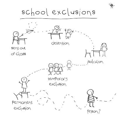 School Exclusions | Children & Consequences