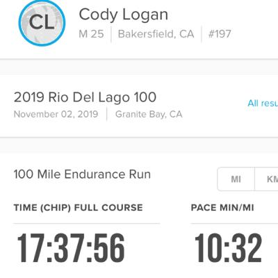326. NYC Marathón, Rio Del Lago, and training tips.