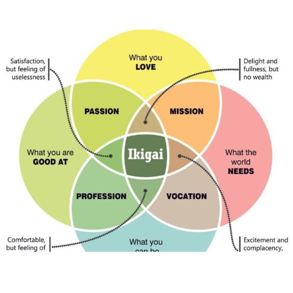 13 Trevor Mauch | Ikigai | Your past doesn't define your future