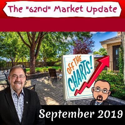 September 2019 -  60-second Market Update for Winnipeg