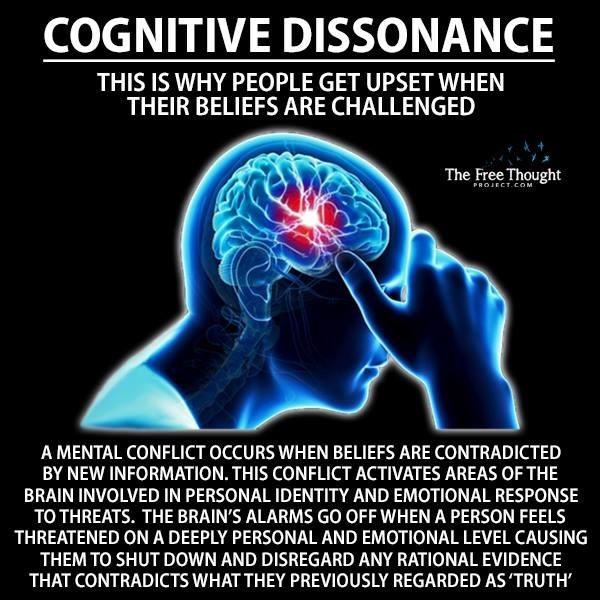 YDI-200218_Cognitive Dissonance in Health Care