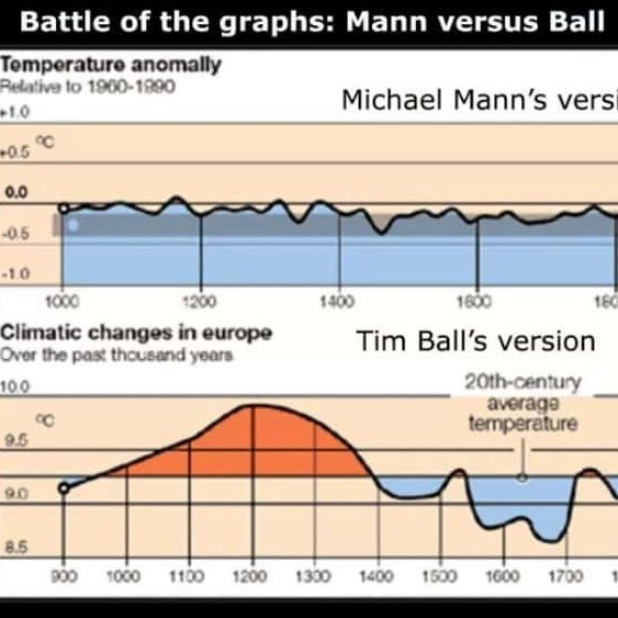 YDI-190828_Global Warming Hoax Exposed, Calls from Doug and Robert
