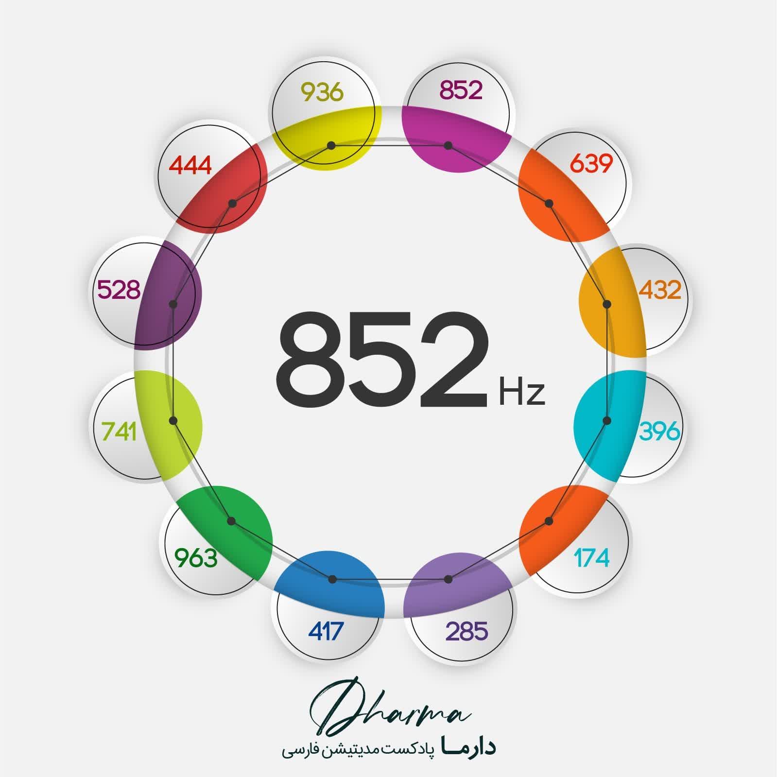 852Hz - فرکانس 852 هرتز