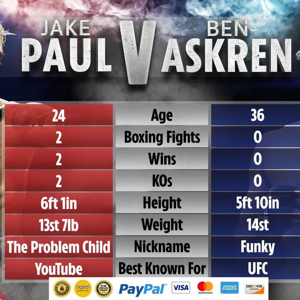 JAKE PAUL VS BEN ASKREN DATE, FIGHT TIME AND LIVE STREAM
