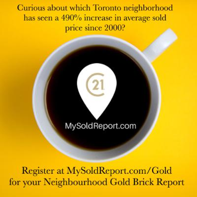 Episode 148: Find out which Toronto Neighbourhood Average Sold Price has gone up 490% since 2000