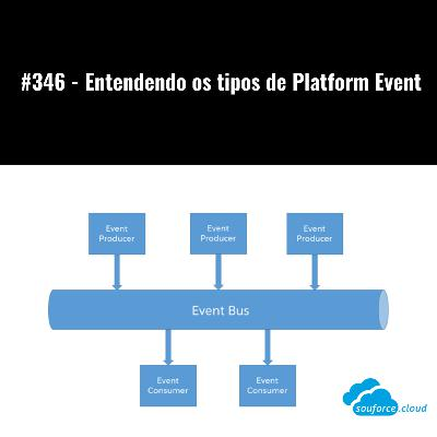 #346 - Entendendo os tipos de Platform Event