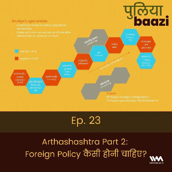 Ep. 23: Arthashashtra Part 2: Foreign Policy कैसी होनी चाहिए?