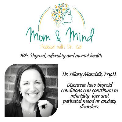 168: Thyroid, Infertility, and mental Health