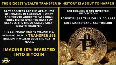 How Wealthy People Think