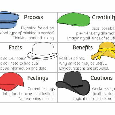 #163 Critical Thinking for Everyone! | deBono's Six Thinking Hats | September 16, 2021
