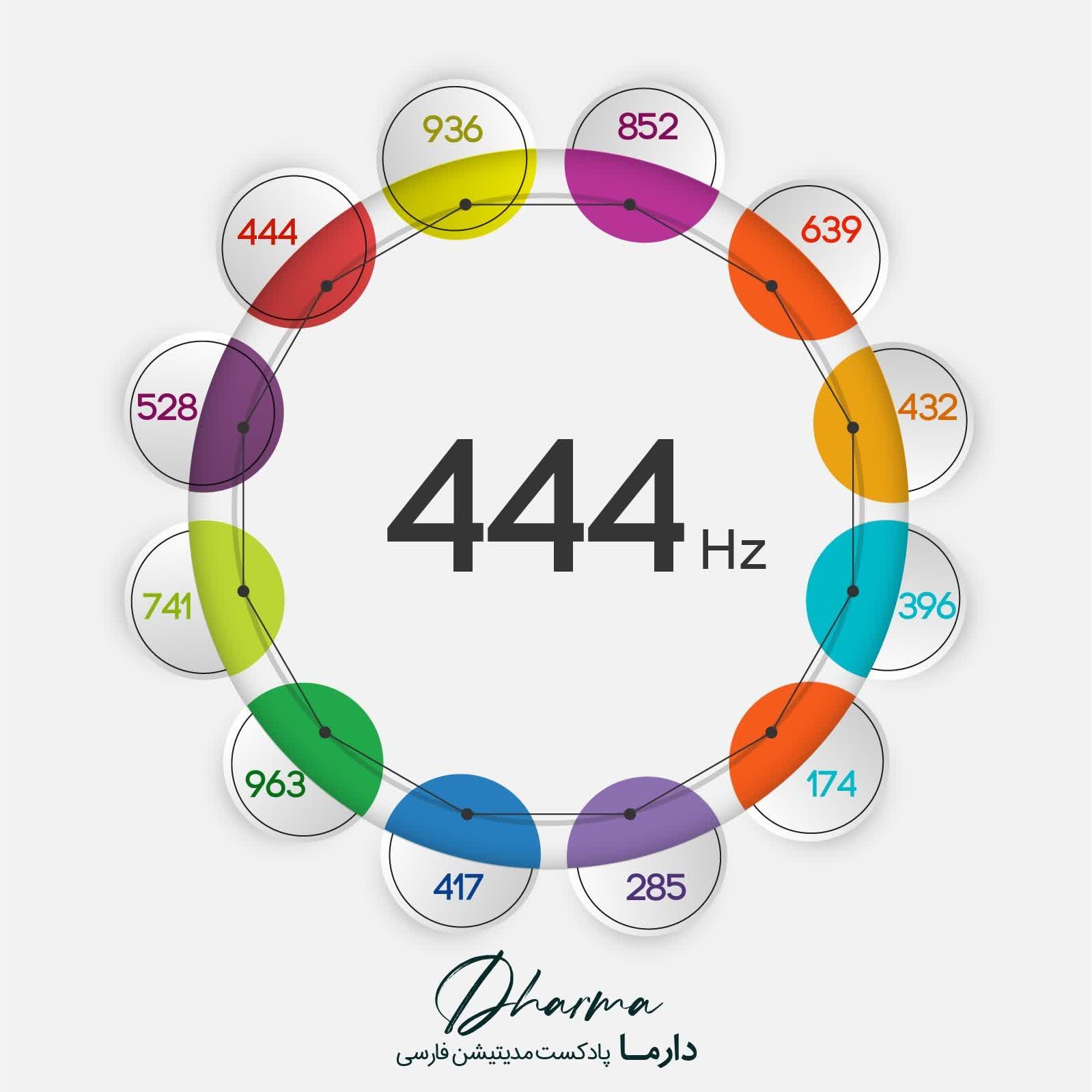 444Hz - فرکانس 444 هرتز