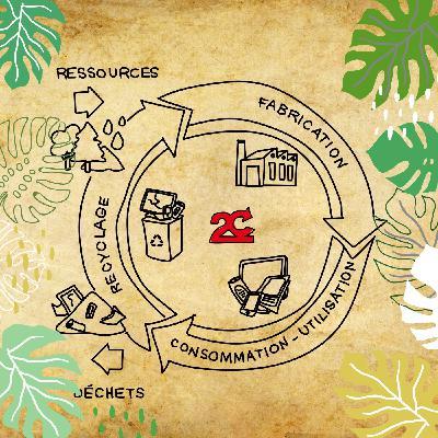 Économie circulaire: la «sobriété heureuse» du collectif?