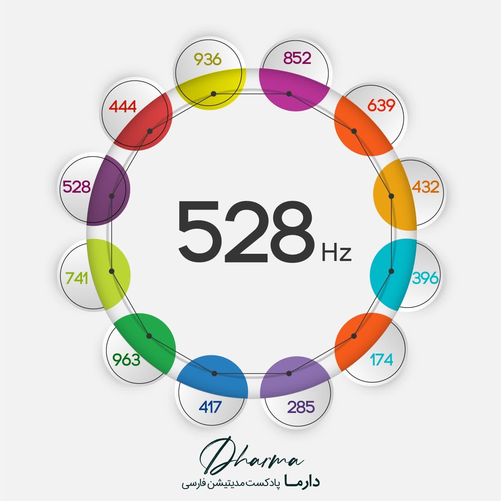 528Hz - فرکانس 528 هرتز