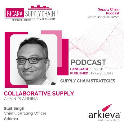 120. Collaborative supply chain planning
