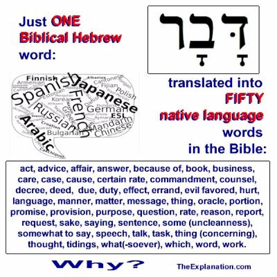 Strong's Concordance Reveals Multiple Meanings for most Biblical Hebrew words. Amazing. Why?