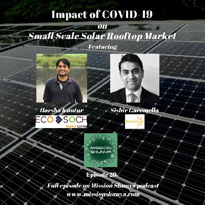 29: Impact of COVID-19 on Small Scale Solar Rooftop Market