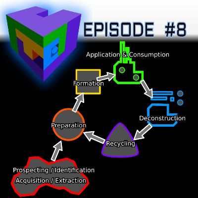 Episode #8 | The Proactive, Green, and Practical Production Model